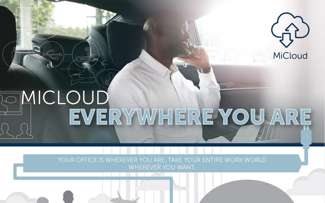 MiCloud Everywhere You Are